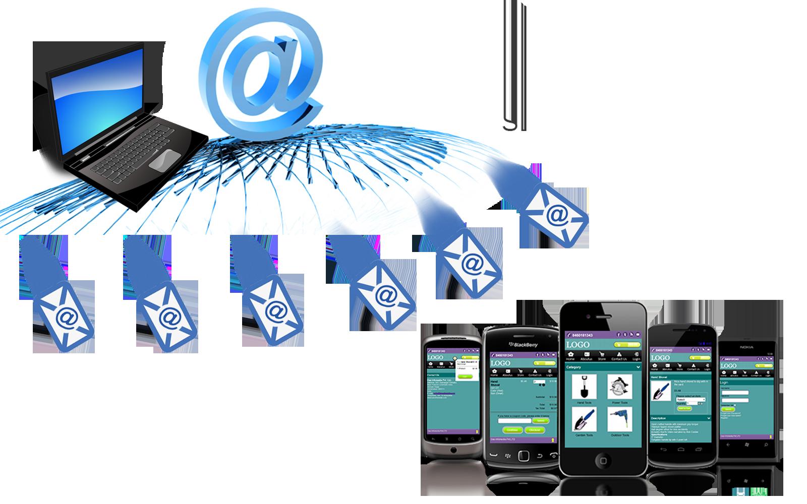 Bulk Emailing